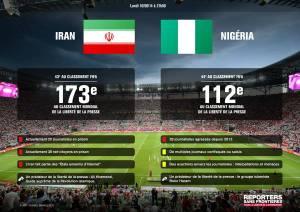 les rangs du Nigeria et de l'Iran au classement mondial pour la liberté de la presse